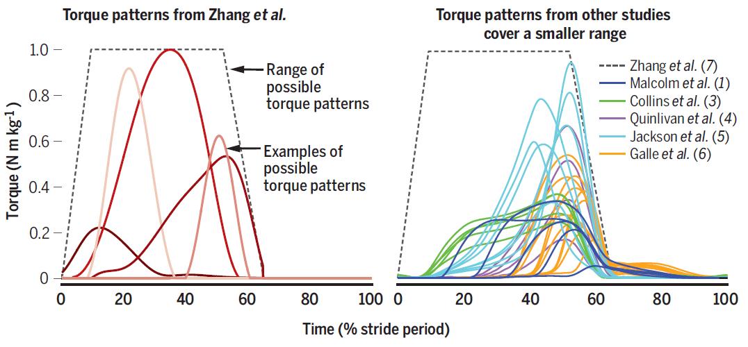 Экзоскелет автоматически приспосабливается к шагам ходока - 3