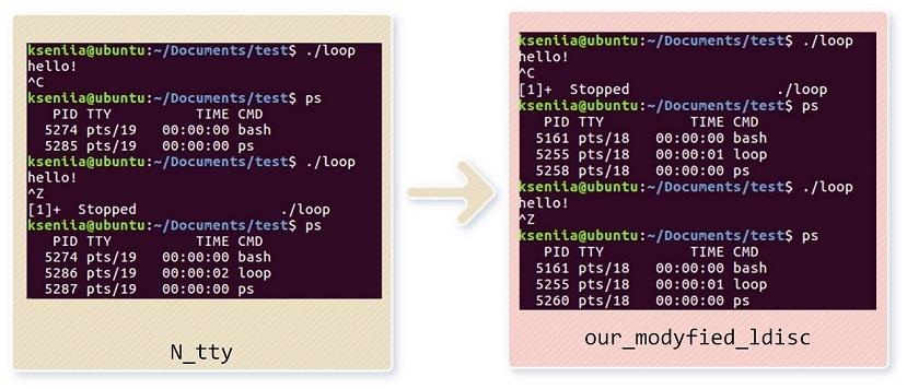 Виртуальные твари и места их обитания: прошлое и настоящее TTY в Linux - 26