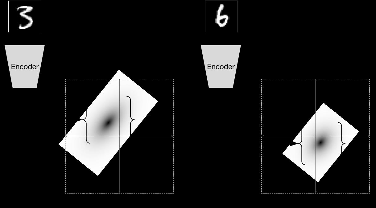 Автоэнкодеры в Keras, Часть 3: Вариационные автоэнкодеры (VAE) - 70