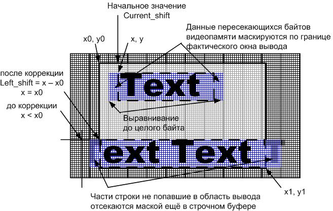 Автоматное программирование – новая веха или миф? - 13