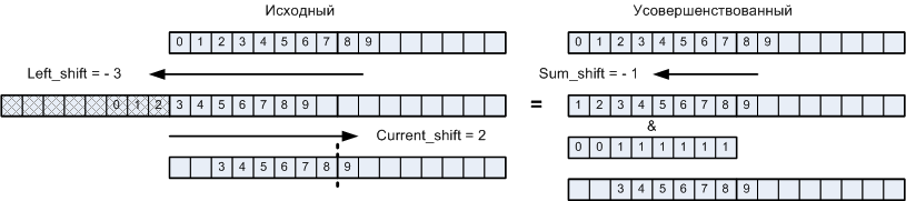 Автоматное программирование – новая веха или миф? - 17