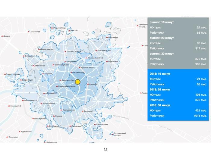 Дизайн города, основанный на данных. Лекция в Яндексе - 21