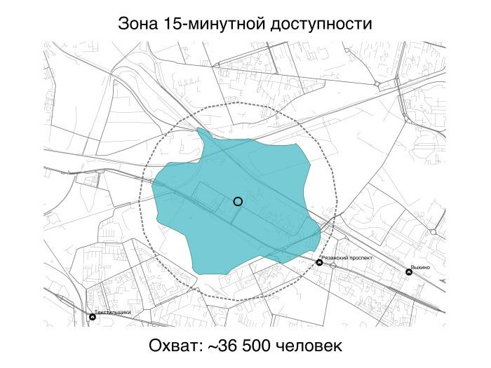 Дизайн города, основанный на данных. Лекция в Яндексе - 9
