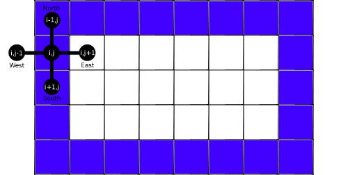 Сглаживание изображений фильтром анизотропной диффузии Перона и Малика - 4
