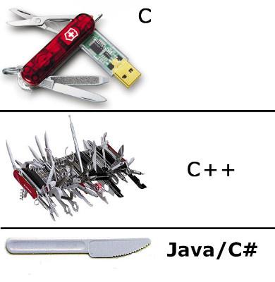 Место Java в мире HFT - 1