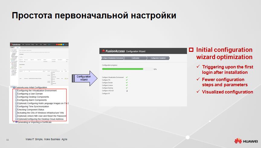 Защищенное рабочее место на базе VDI Huawei FusionCloud Desktop Solution 6.1 - 10