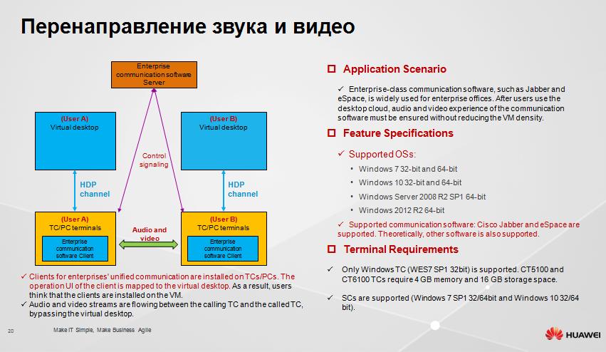 Защищенное рабочее место на базе VDI Huawei FusionCloud Desktop Solution 6.1 - 17