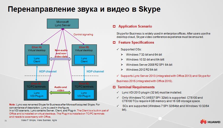 Защищенное рабочее место на базе VDI Huawei FusionCloud Desktop Solution 6.1 - 18