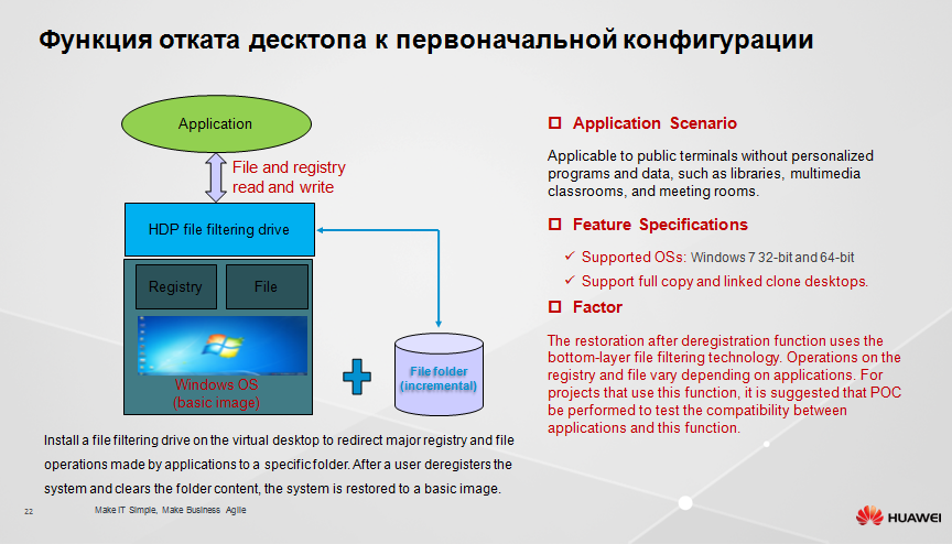 Защищенное рабочее место на базе VDI Huawei FusionCloud Desktop Solution 6.1 - 19