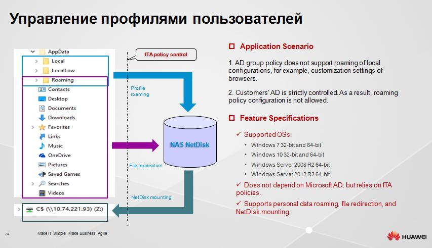 Защищенное рабочее место на базе VDI Huawei FusionCloud Desktop Solution 6.1 - 21