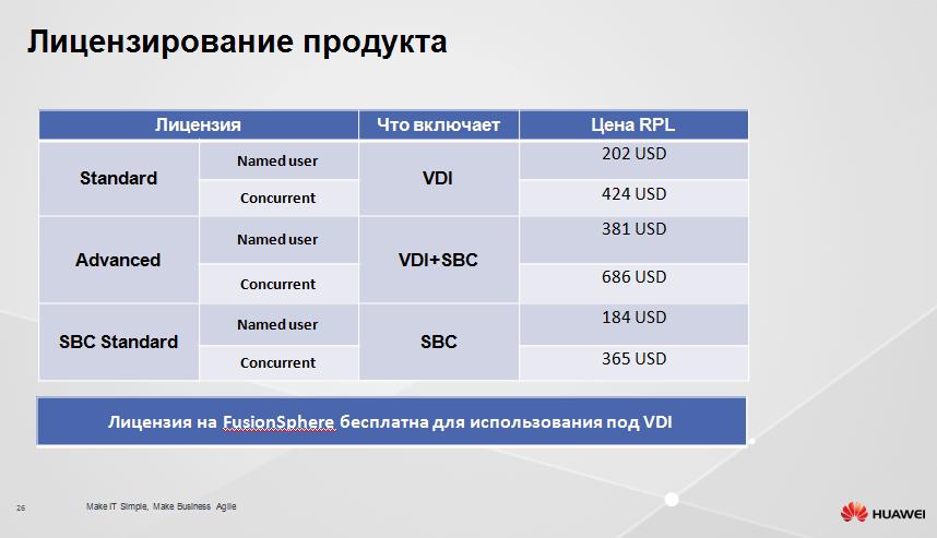 Защищенное рабочее место на базе VDI Huawei FusionCloud Desktop Solution 6.1 - 23