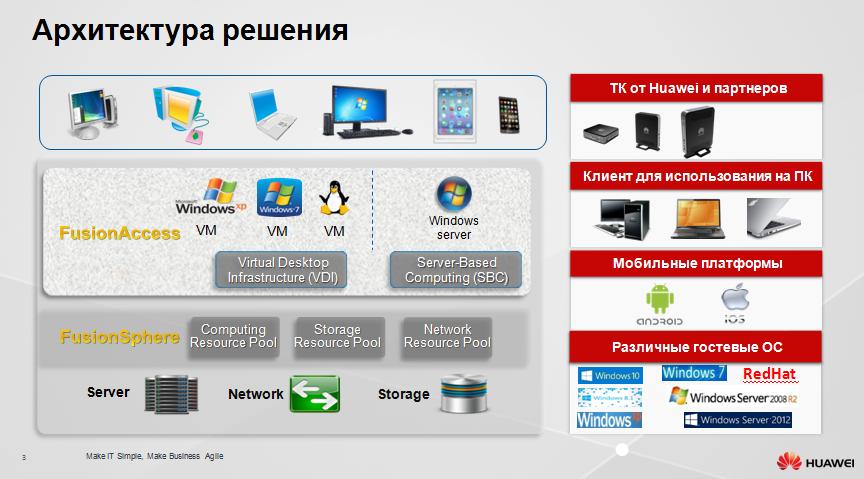 Защищенное рабочее место на базе VDI Huawei FusionCloud Desktop Solution 6.1 - 3