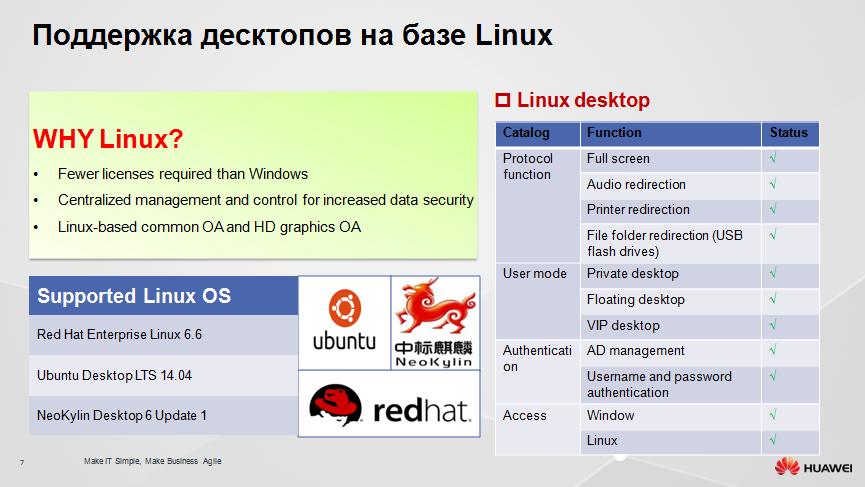 Защищенное рабочее место на базе VDI Huawei FusionCloud Desktop Solution 6.1 - 6