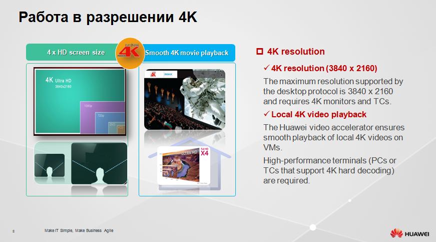Защищенное рабочее место на базе VDI Huawei FusionCloud Desktop Solution 6.1 - 7