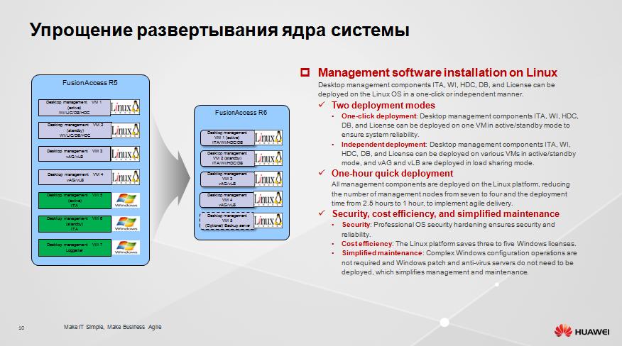 Защищенное рабочее место на базе VDI Huawei FusionCloud Desktop Solution 6.1 - 9