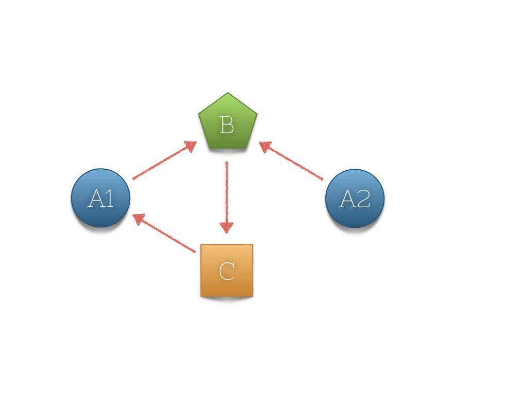 Эффективная DI библиотека на Swift в 200 строк кода - 2