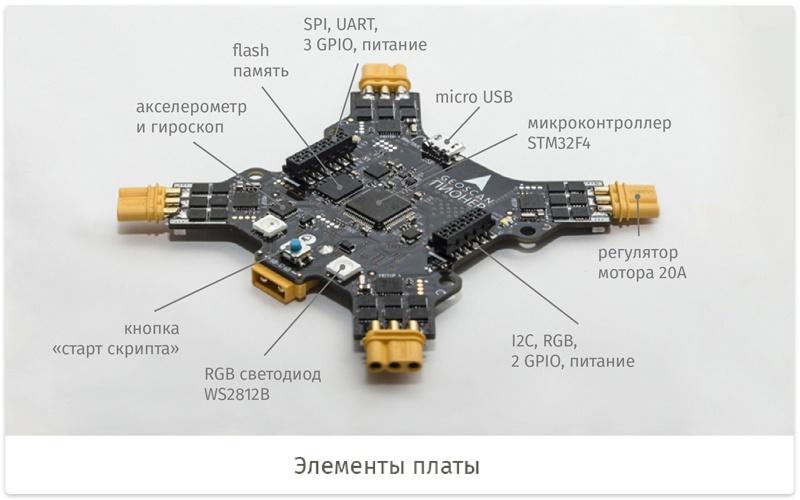 Геоскан Пионер — «школьный» квадрокоптер - 10