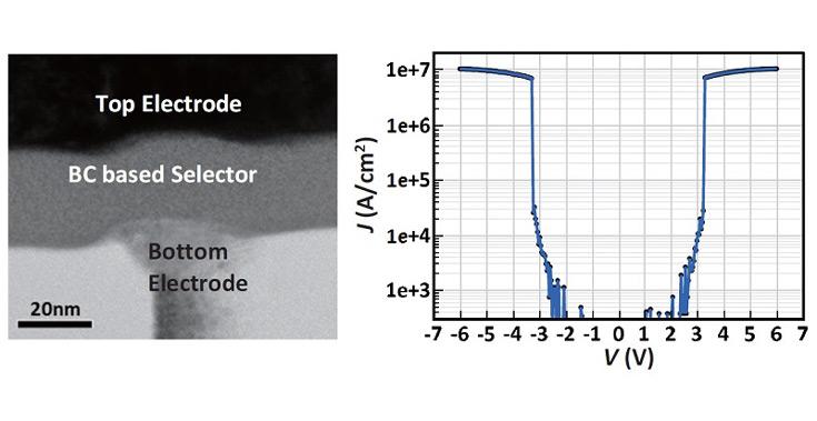 Память ReRAM объединяет достоинства DRAM и NAND