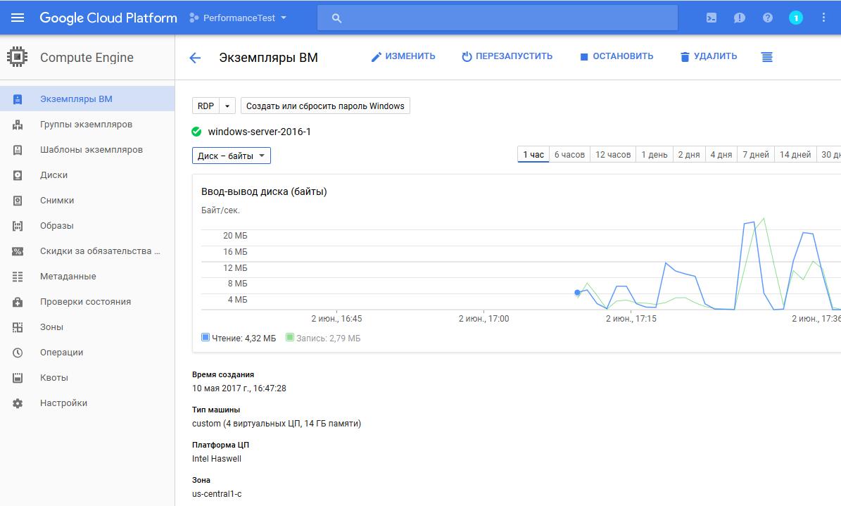 Легкий тест производительности облачных платформ AWS, Google Cloud и Microsoft Azure - 17