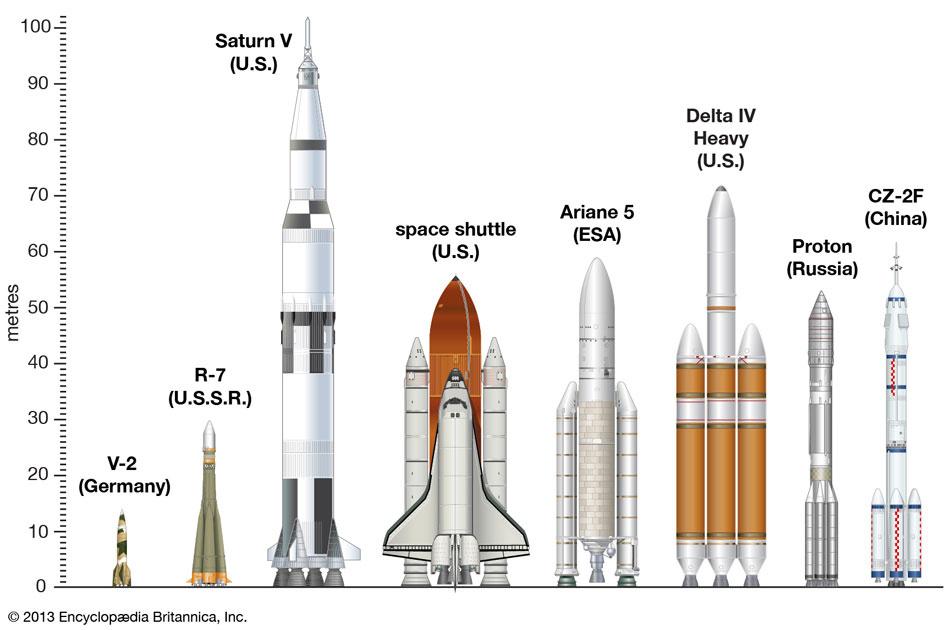 Межпланетная программа SpaceX: подробный разбор ЖРД «Raptor» - 5