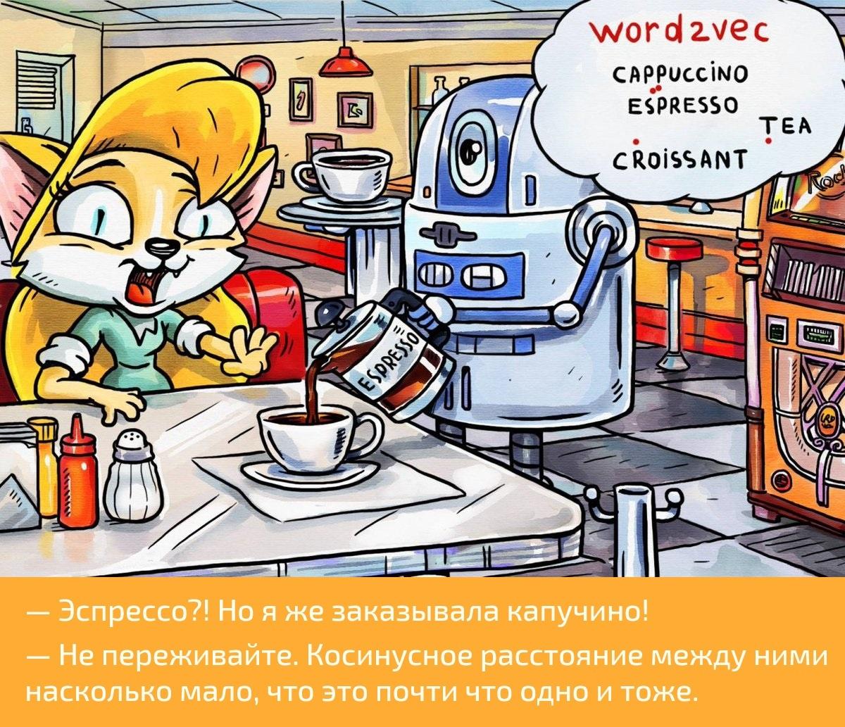 мем про дистрибутивную семантику, word2vec, робот, кофе
