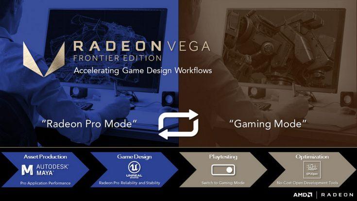 Radeon Vega Frontier Edition получит режим Gaming Mode