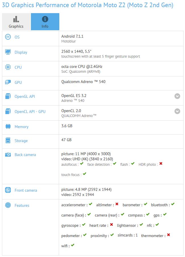 GFXBench подтверждает характеристики смартфона Moto Z2