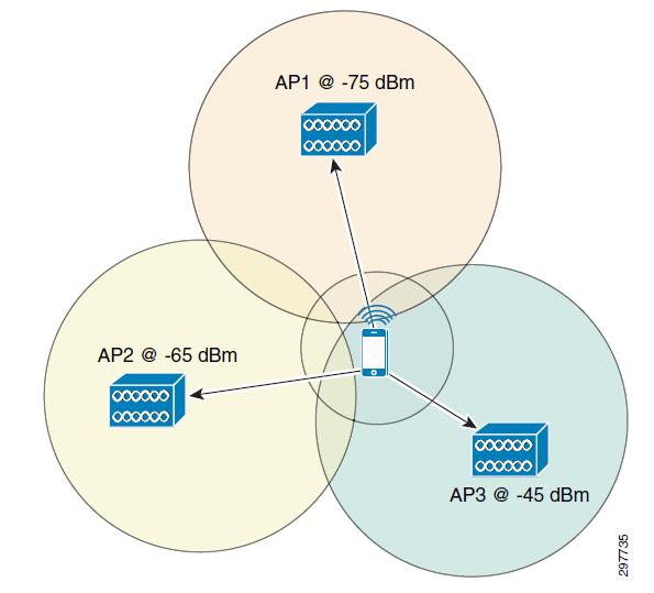 Как магазин в торговом центре узнаёт вас по Wi-Fi (точнее, по MAC-адресу) — на базе обычных хотспотов - 7