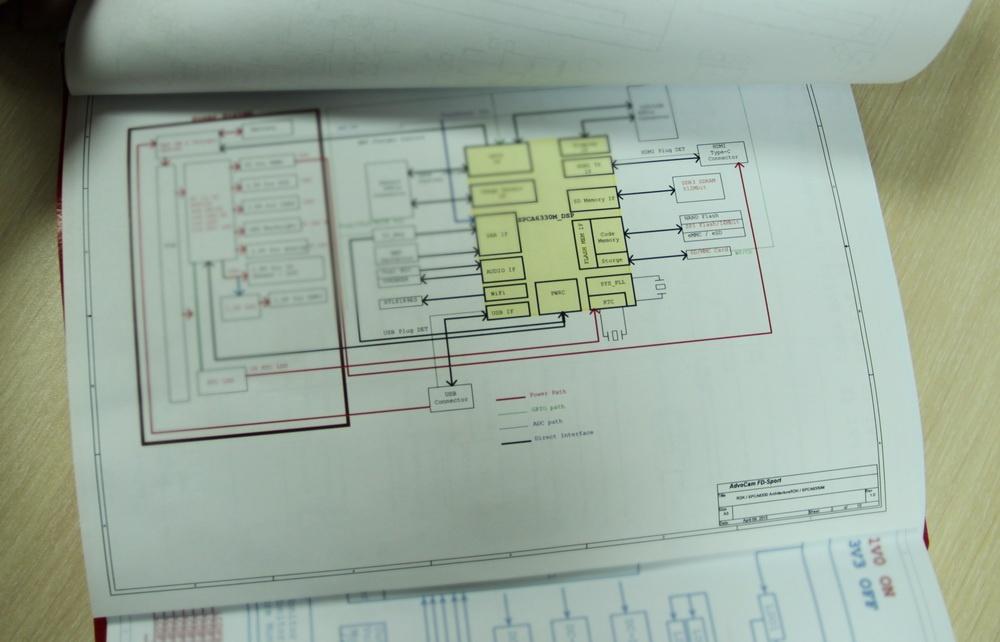 Как разрабатывают русские регистраторы AdvoCam - 6