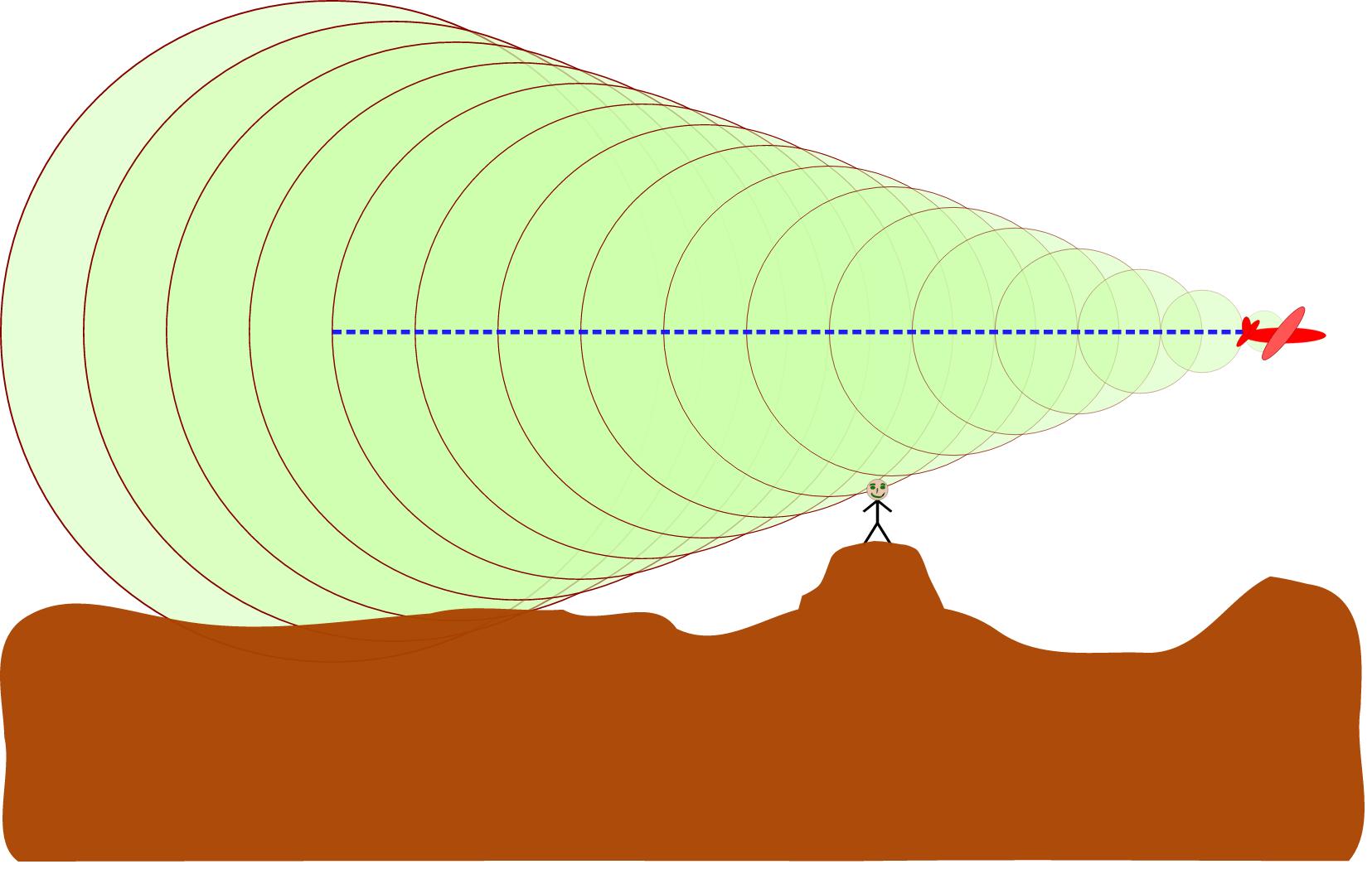 НАСА создаёт тихий сверхзвуковой лайнер с «мягким» звуковым ударом - 2