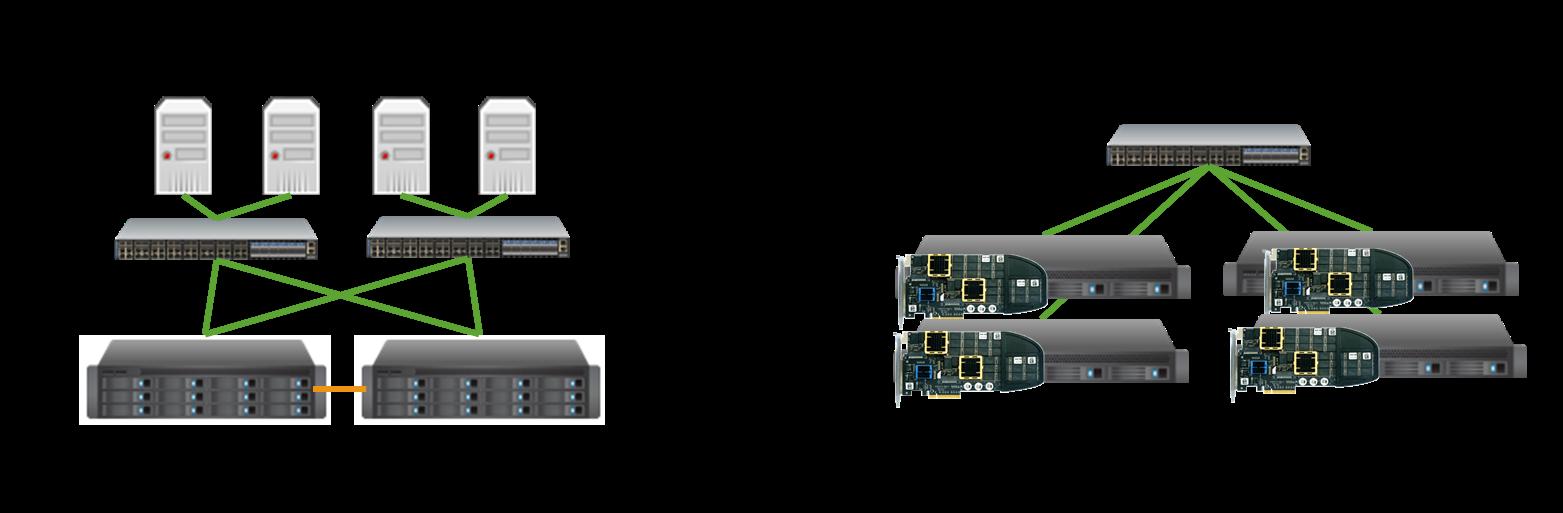 NetApp HCI ─ гиперконвергентная система нового поколения для работы с данными - 2