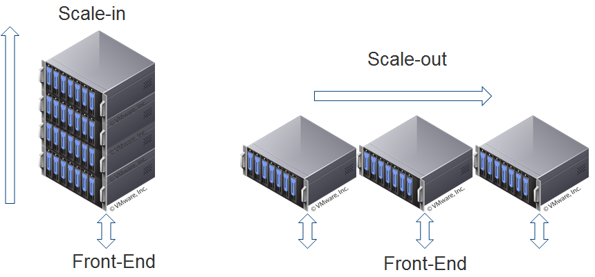 NetApp HCI ─ гиперконвергентная система нового поколения для работы с данными - 3