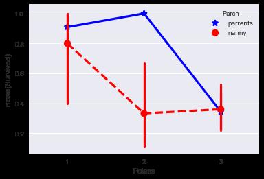 «Айсберг вместо Оскара!» или как я пробовал освоить азы DataScience на kaggle - 3