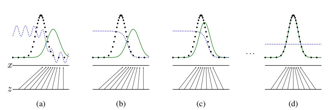 Автоэнкодеры в Keras, Часть 5: GAN(Generative Adversarial Networks) и tensorflow - 21