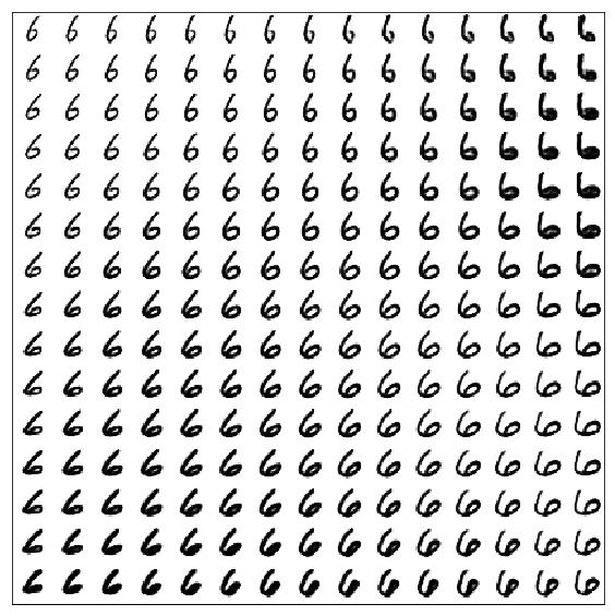 Автоэнкодеры в Keras, Часть 5: GAN(Generative Adversarial Networks) и tensorflow - 46