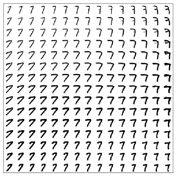 Автоэнкодеры в Keras, Часть 5: GAN(Generative Adversarial Networks) и tensorflow - 47