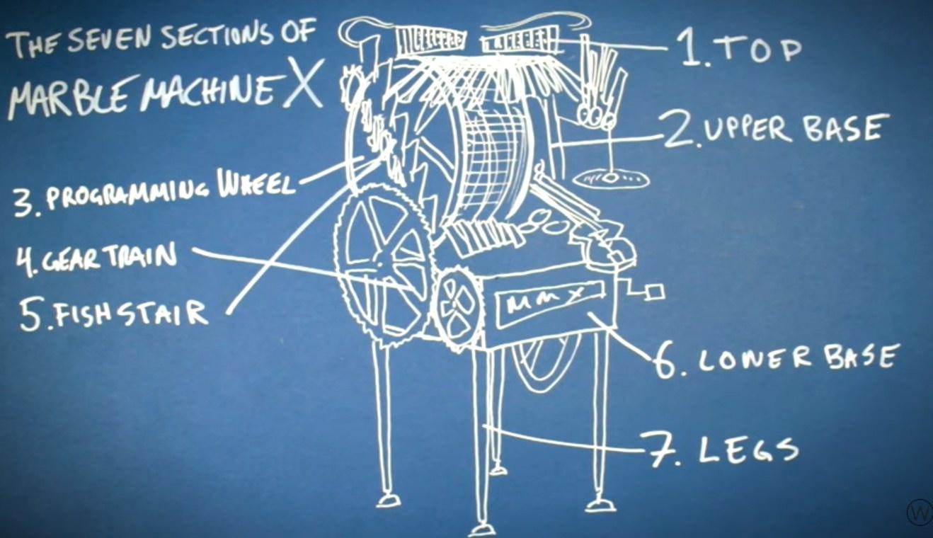 Музыкальная DIY-шайтан-машина или что сделал шведский музыкант с двумя тысячами шариков - 8