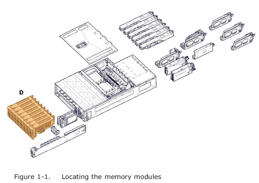 Раскурочивание на части особо выносливого железа линейки bullion S, где 768 Гб оперативы - 5