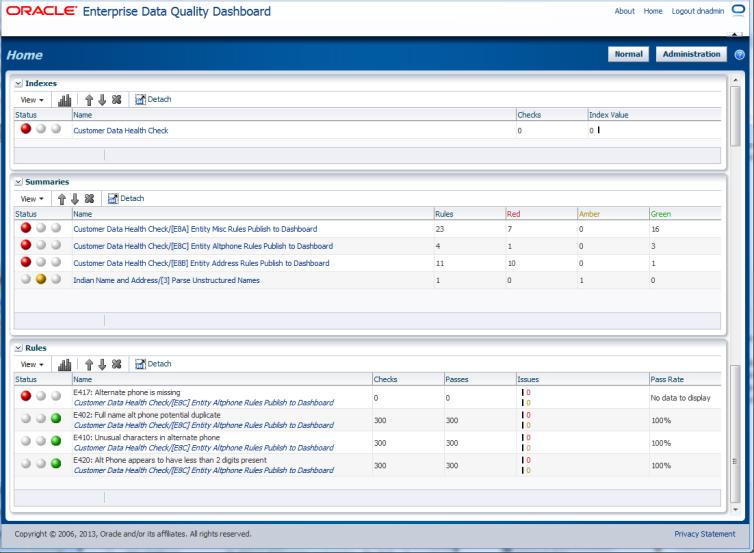 Повышаем качество данных с Oracle Enterprise Data Quality - 1