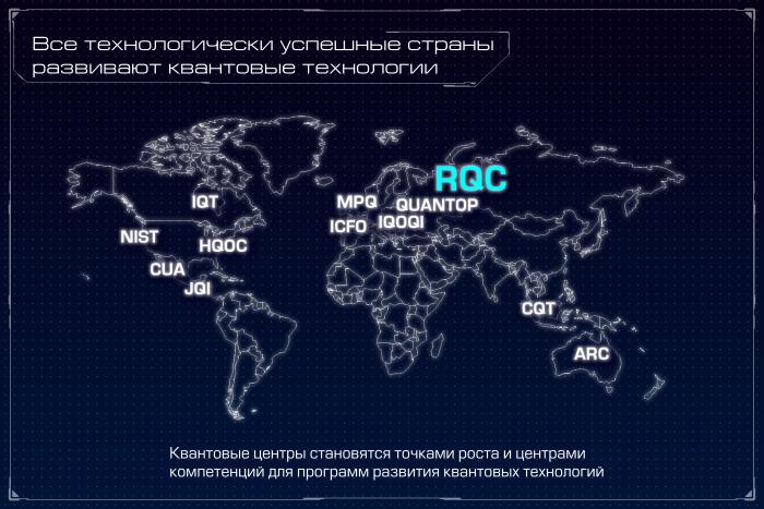 Квантовый компьютер: большая игра на повышение. Лекция в Яндексе - 7
