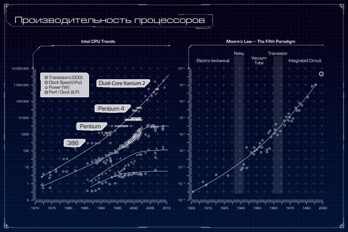 Квантовый компьютер: большая игра на повышение. Лекция в Яндексе - 8