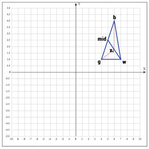 Метод оптимизации Нелдера — Мида. Пример реализации на Python - 30