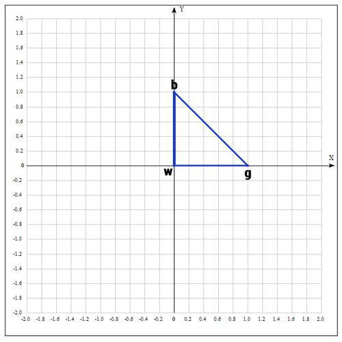 Метод оптимизации Нелдера — Мида. Пример реализации на Python - 49