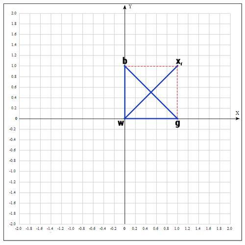 Метод оптимизации Нелдера — Мида. Пример реализации на Python - 54