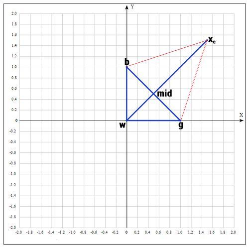 Метод оптимизации Нелдера — Мида. Пример реализации на Python - 61