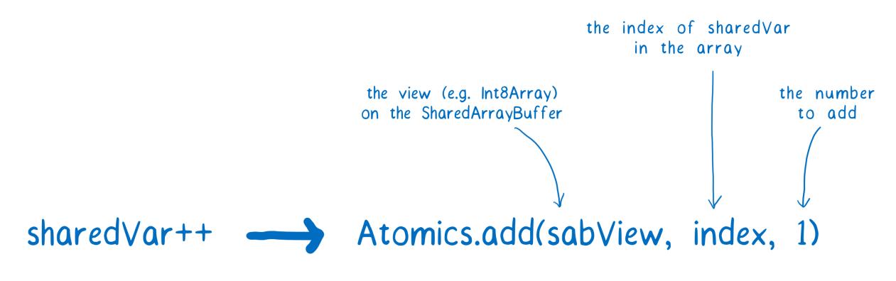 ArrayBuffer и SharedArrayBuffer в JavaScript, часть 3: гонки потоков и Atomics - 13