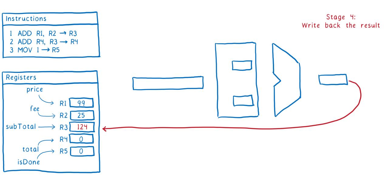 ArrayBuffer и SharedArrayBuffer в JavaScript, часть 3: гонки потоков и Atomics - 25