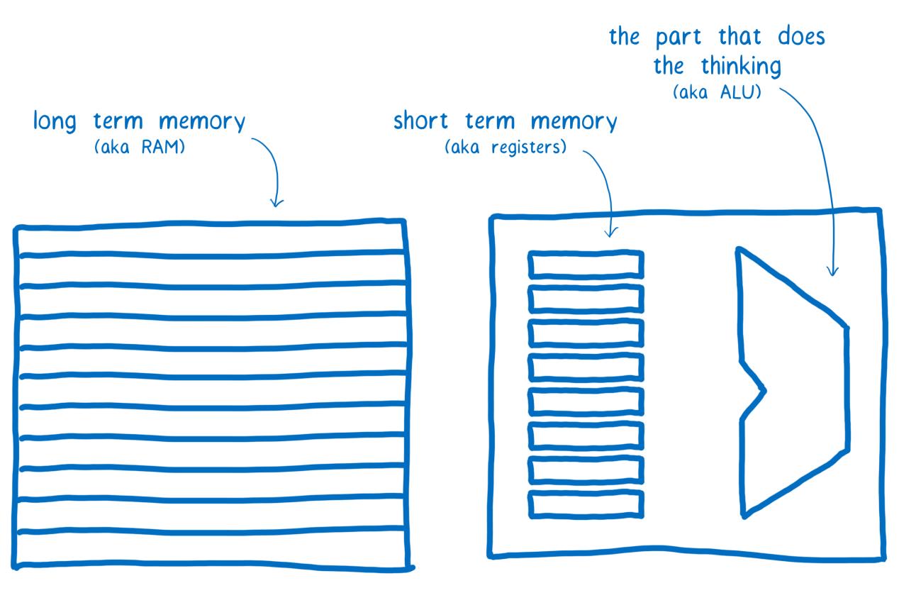 ArrayBuffer и SharedArrayBuffer в JavaScript, часть 3: гонки потоков и Atomics - 8
