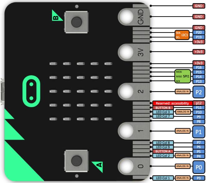 BBC Micro:bit — детский обучающий микрокомпьютер, первое знакомство - 3