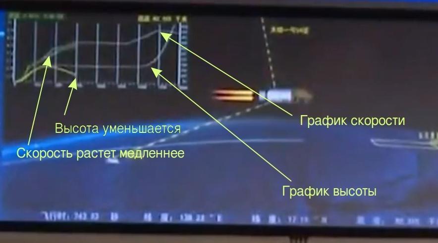 Аварийный пуск «Великого похода-5» - 3